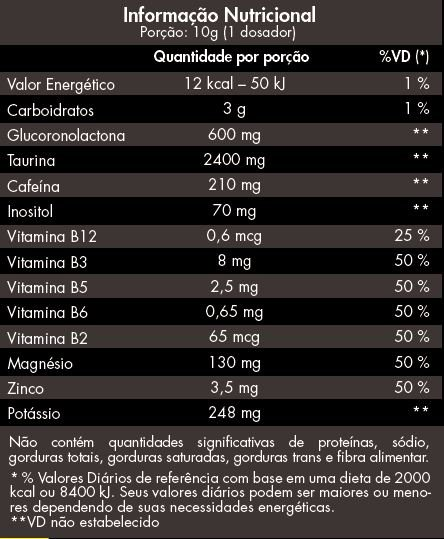 Minotauro Iridium Labs - Tabela