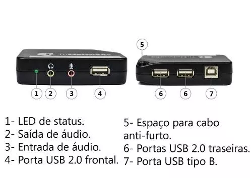 Áudio Hub USB Thinnetwowrks