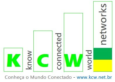 KCW/Brasil  NetWorks  Internet Dedicada | Corporativa |Links Dedicados| MPLS | VPN