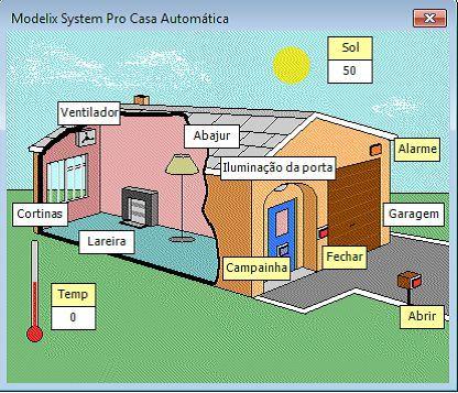 Software Robotica Modelix Fluxograma e Simulador de Cenário