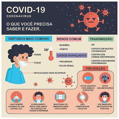 Placa Coronavírus - Informações Gerais e Prevenção