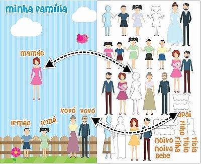 Cartaz Para Sala De Aula Montando Minha Família