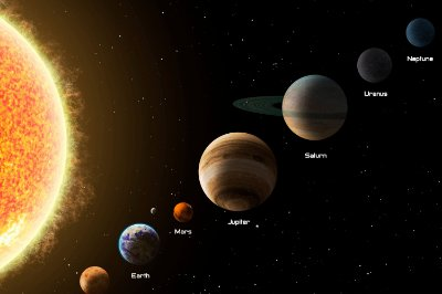 Quadro Universo - Sistema Solar