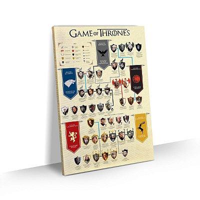 Quadro Game of Thrones Árvore Famílias Personagens