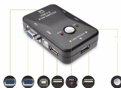 Chaveador Switch KVM 2 Portas USB
