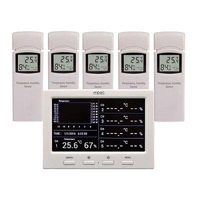 Datalogger de Temperatura e Umidade 5 Canais Sem Fio IP-3001 Impac