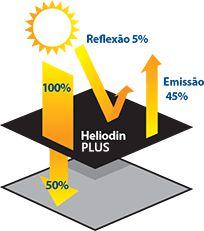 Placa Solar Para Banho de 0.9M² - HD10 PLUS