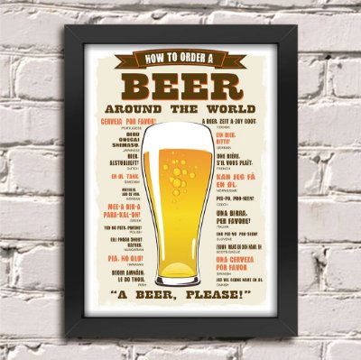 Quadro Poster Beer Around The World