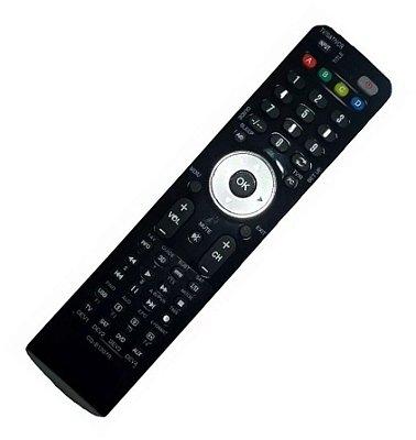 Controle Remoto Receptor Azamerica F92 Plus Full HD