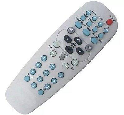 Controle Remoto Para Tv Philips Vários Modelos Veja Tabela