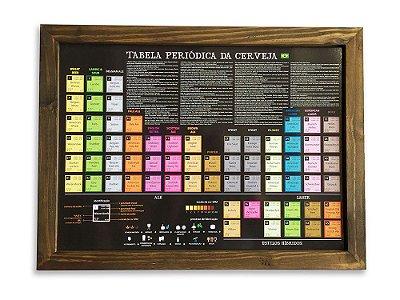 Quadro Decorativo Tabela Periódica da Cerveja 50x37cm