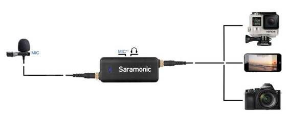 Microfone Lapela para Gopro, Smartphones e Câmeras LAVMIC - Saramonic