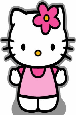 Totens - Displays - Hello Kitty