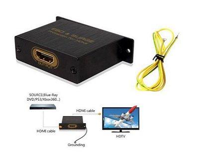 Protetor HDMI Contra Surto Para Saida De Blu Ray, PS3, TV