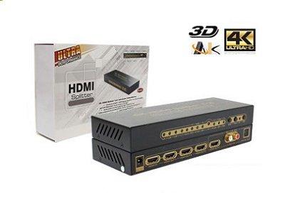 Splitter HDMI 4 portas 4K-2K Com Extrator de Áudio Analógico e Digital