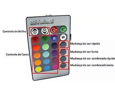 Controle Para Lâmpada Led Colorida Rgb