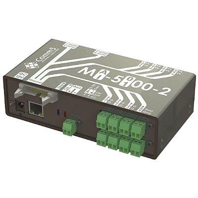 MA-21102 Módulo de Acionamento via rede 10/100 com 8 saídas e 8 entradas, 2 portas seriais e 1 saída para Display externo