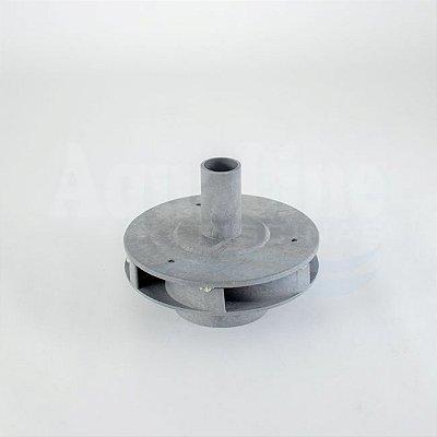 Rotor Igui