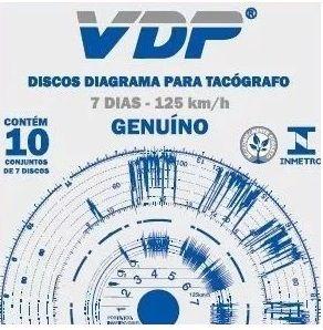 Disco Diagrama Para Tacógrafo Semanal 125km