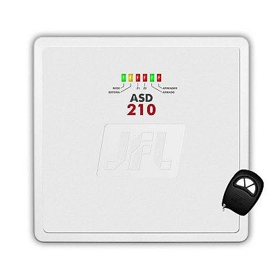 Central de Alarme ASD-210