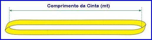 CINTA DE POLIÉSTER ANEL CORPO DUPLO