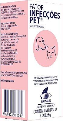Fator Infecções Pet