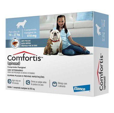 Comfortis 810mg para Cães 18-27kg
