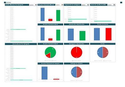 Planilha Orçamento Pessoal 1.0 em Excel