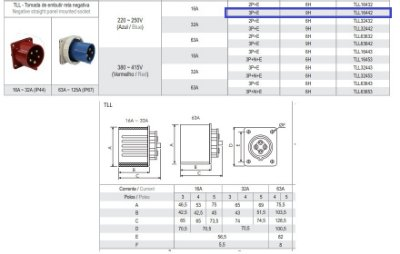 TOMADA EMBUTIR RETA NEGATIVA 16A - 3P+E - 9H - AZ - IP44  TLL16442