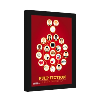 Quadro Decorativo Pulp Fiction A Quentin Tarantino Film