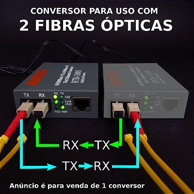 Conversor De Mídia FAST Htb-1100s 25km | para uso com 2 fibras ópticas
