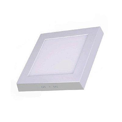 Painel de LED Quadrado de Sobrepor 18W MBLED