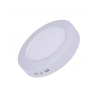 Painel de LED Redondo de Sobrepor 24W MBLED