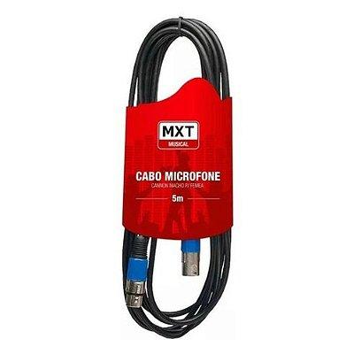 Cabo Canon / Canon MXT 5 Metros