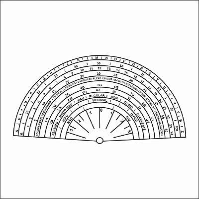 Relógio Radiestésico em PVC