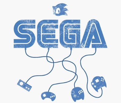 Enjoystick Sega Style I