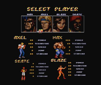 Enjoystick Streets of Rage - Characters