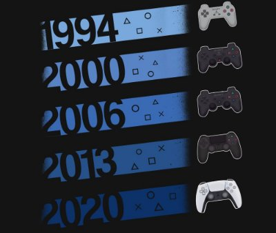 Enjoystick Playstation Years and Controls