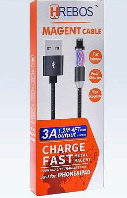 Cabo USB MAGNÉTICO (Apple / Micro USB (V8)/ TYPE-C). Comprimento de 1,2M.
