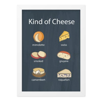 Quadro A4 Cheese Kinds
