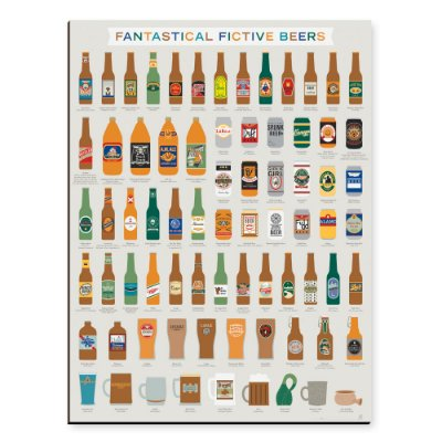 Placa Mdf Beers