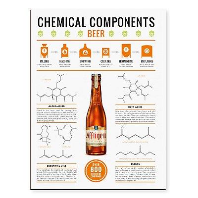 Placa Mdf Componentes Cerveja