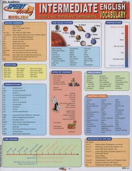 INTERMEDIATE ENGLISH VOCABULARY