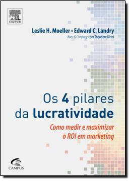 4 PILARES DA LUCRATIVIDADE, OS