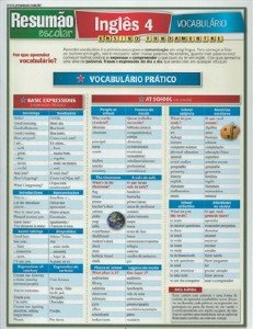 INGLES 4 - VOCABULARIO - RESUMAO ESCOLAR