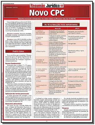 Resumao Medicina - Acupuntura