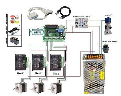 Kit Eletrônico para Controle router CNC