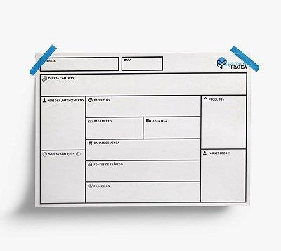 Canvas - Mural de Planejamento de Negócios