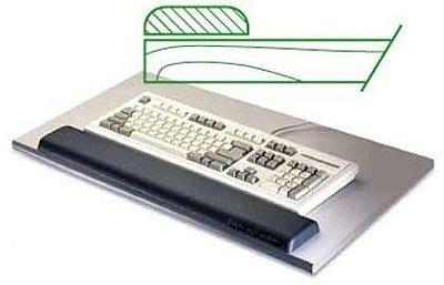 Apoio de Punhos WristCare Standard 460