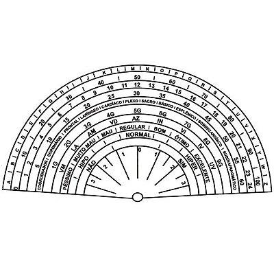 Relógio Radiestésico - Em PVC